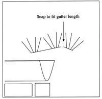 Defender™ Gutter Spikes Installation Guide